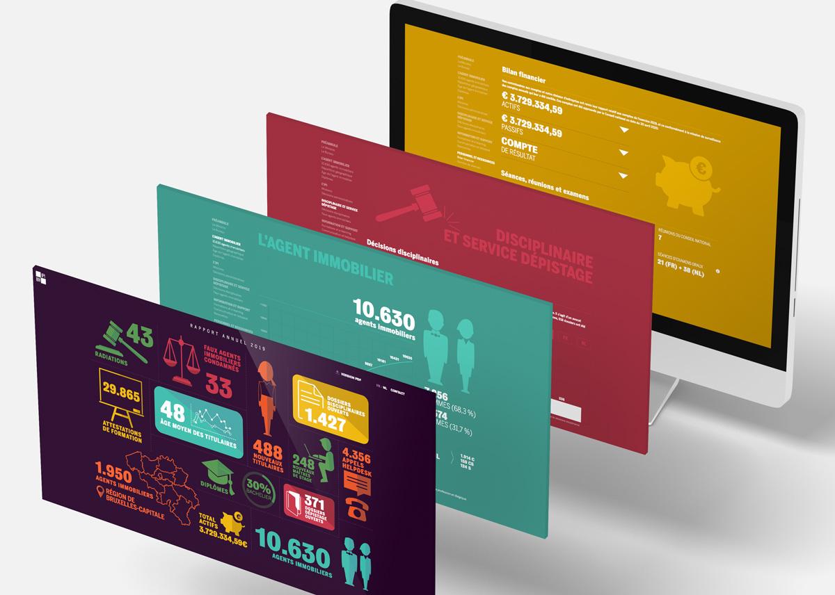 Graphic Plugin, studio de graphisme à Liège : Projet : Design et développement d'un rapport annuel pour IPI