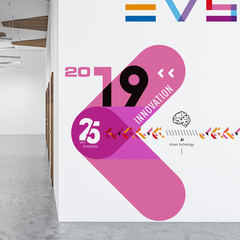 Graphic Plugin, studio de graphisme à Liège : Projet : Habillage d'un stand pour EVS